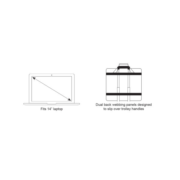 Transporter Garment Bag Features